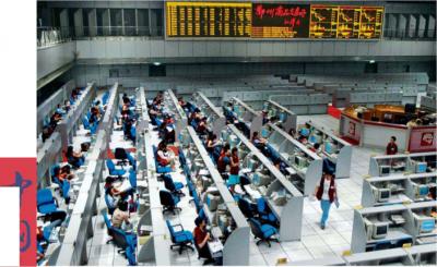 III. Методы экономической реформы в Китае и их оценка